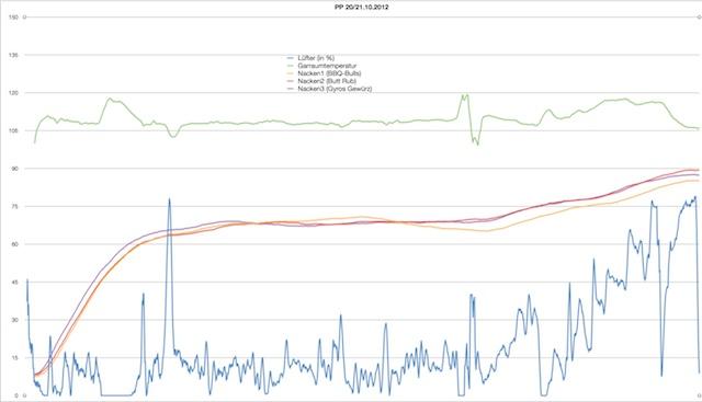 Bildschirmfoto 2012-10-21 um 16.55.18